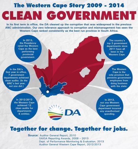 da together for change